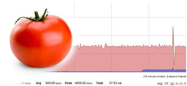 tomato-router